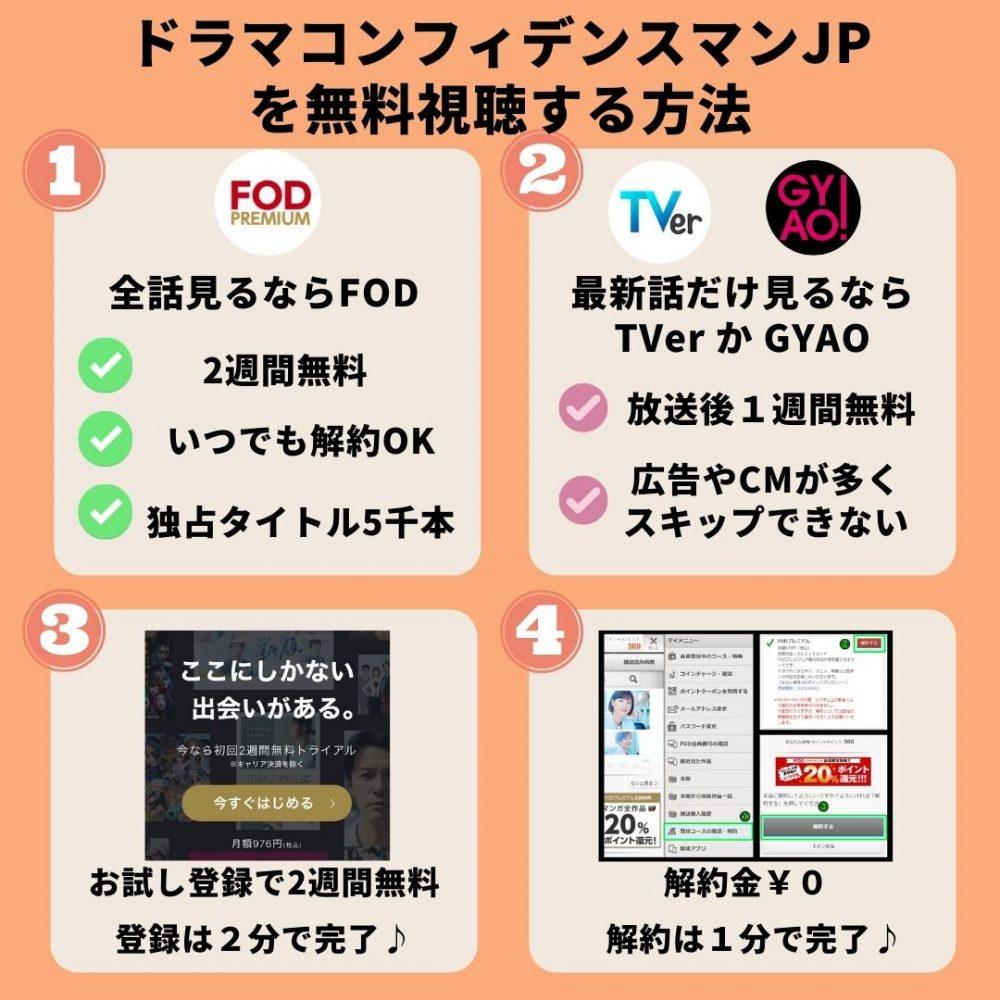 ドラマコンフィデンスマンJPの動画を無料視聴