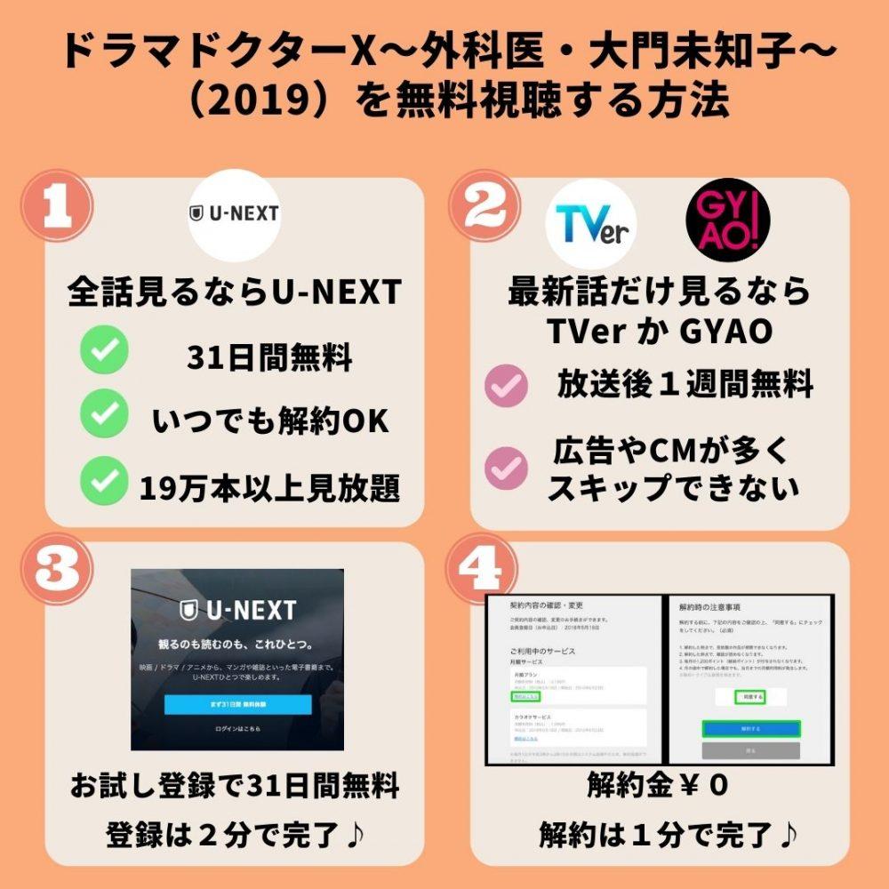 ドラマドクターX~外科医・大門未知子~(2019)を無料視聴