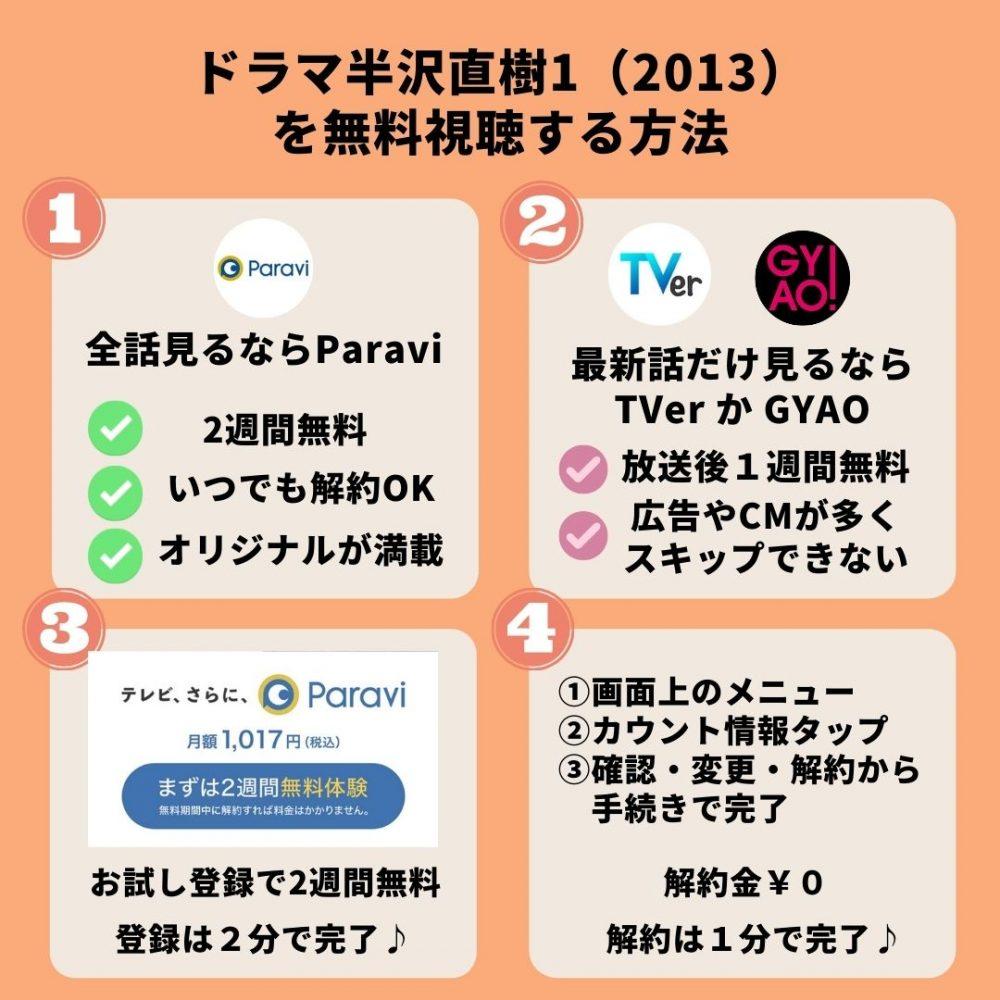 ドラマ半沢直樹シリーズ1(2013)の動画を無料視聴