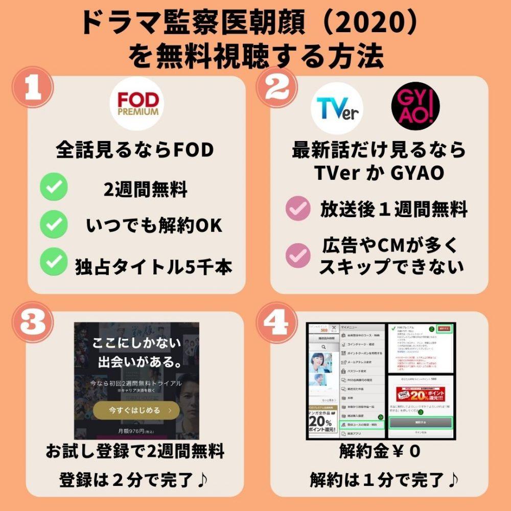 監察医朝顔(2020)の動画を無料視聴
