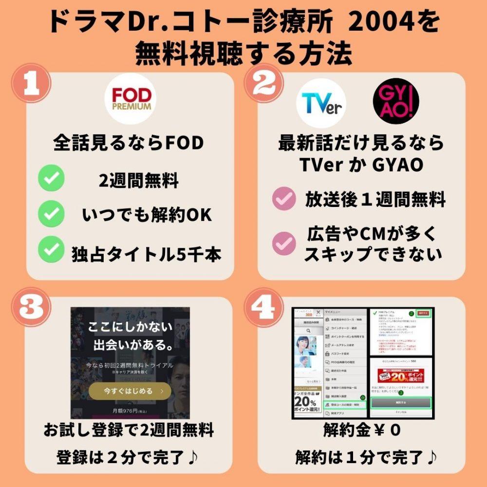 Dr.コトー診療所スペシャル(2004)の動画を無料視聴