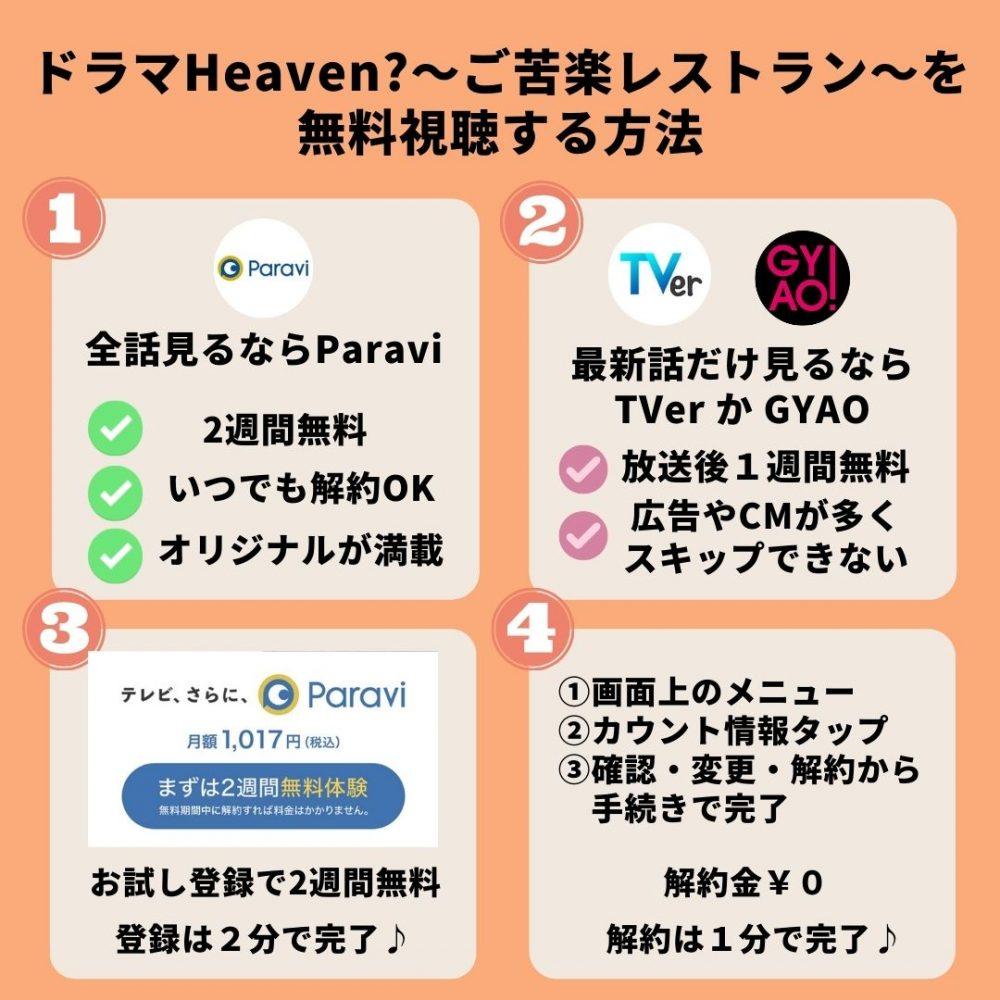 ドラマHeaven~ご苦楽レストラン~を無料視聴