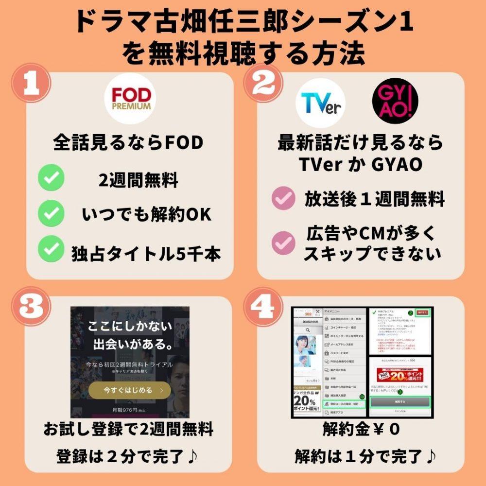 ドラマ古畑任三郎1を無料視聴