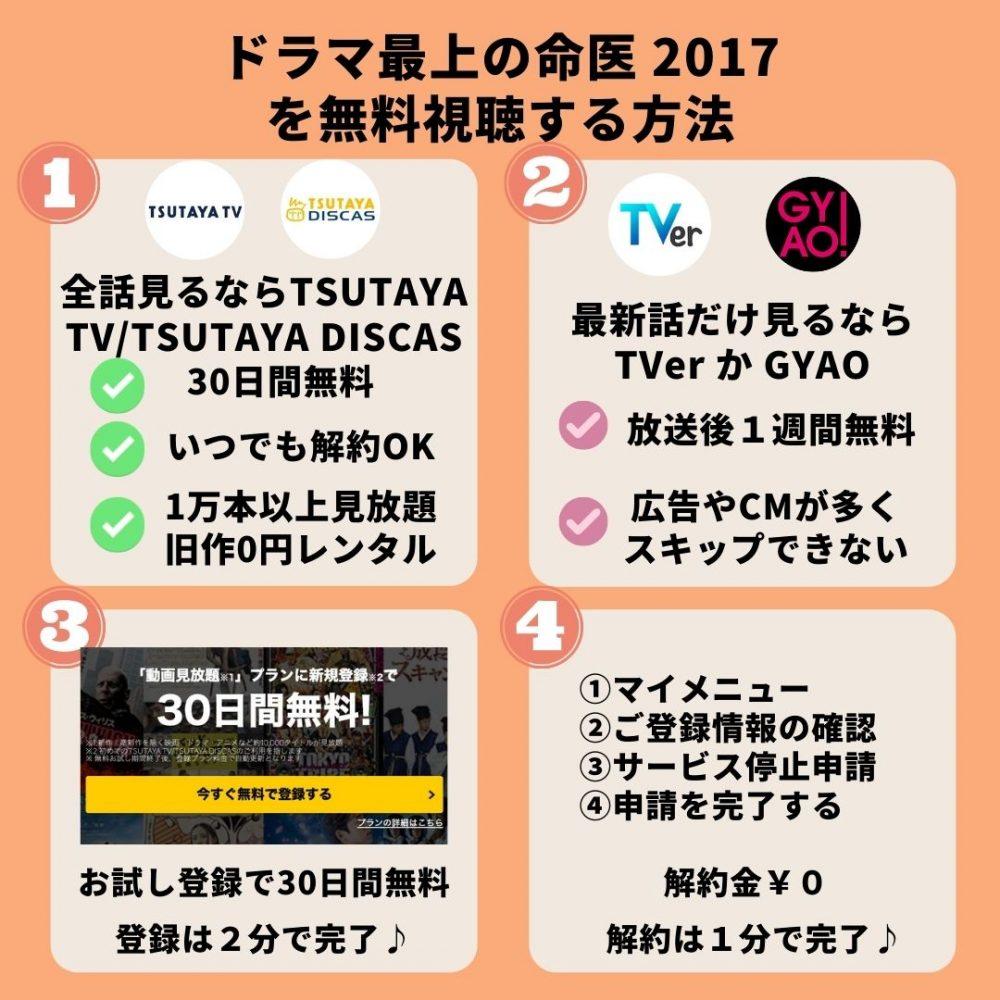 ドラマ最上の命医-2017-を無料視聴