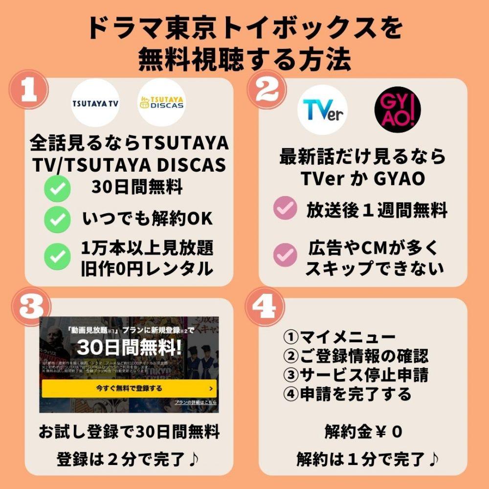 ドラマ東京トイボックスを-無料視聴