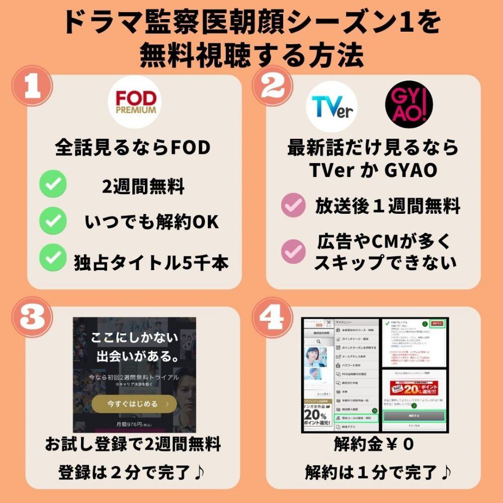 ドラマ監察医朝顔シーズン1を無料視聴